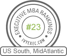 2017 Best Executive MBA Programs